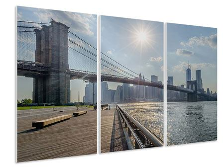 Tableau Forex en 3 parties Le pont de Brooklyn